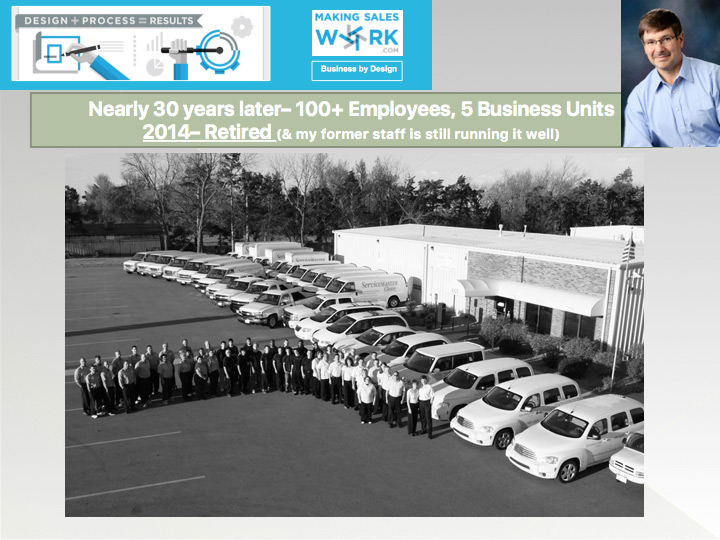 Nearly 30 years later...100+ employees, 5 business units...2014, Retired and my former staff is running it well
